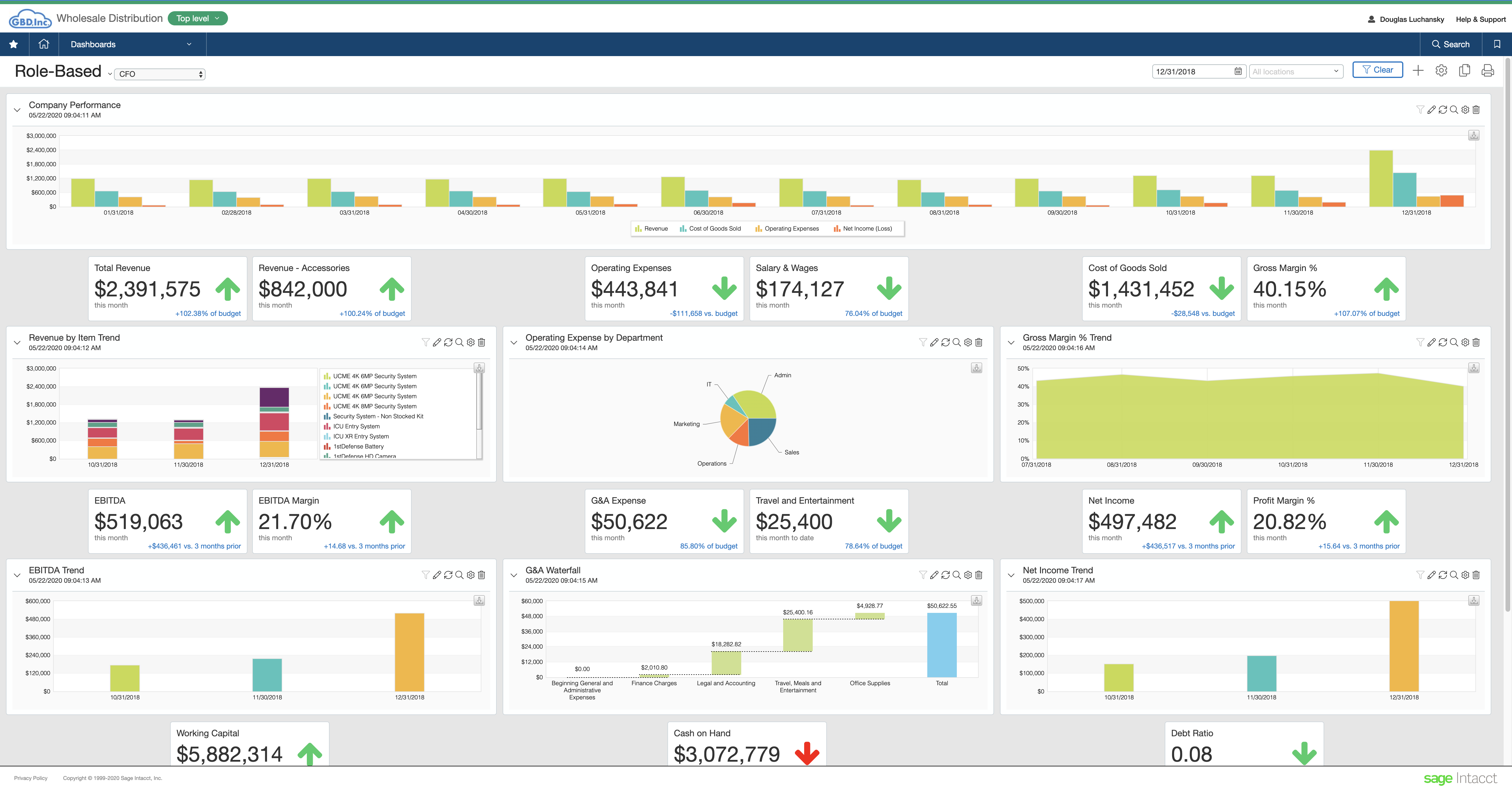 Welcome to Real-Time Dashboards